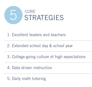 DSSN-Core-Strategies-Graphic